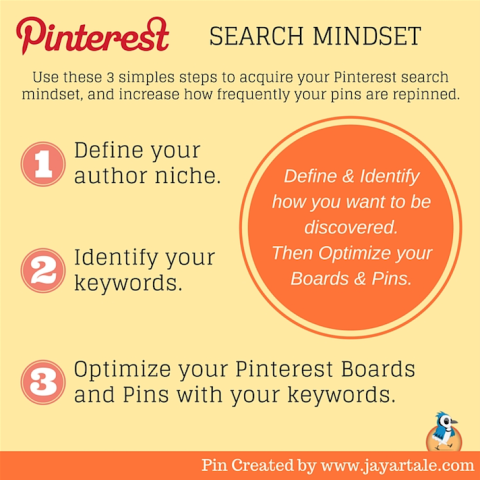 Pinterest for Authors Jay Artale Search Mindset
