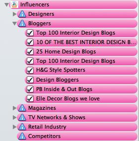 Social Media Influencers in Scrivener Folder