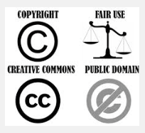 Different levels of Copyright Pinterest for Authors